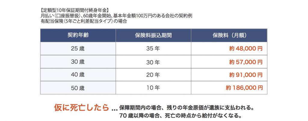 定額型10年保証期間付終身年金
